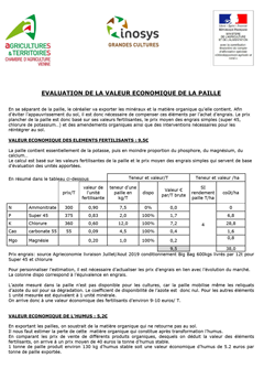 Evaluation de la valeur economique de la paille